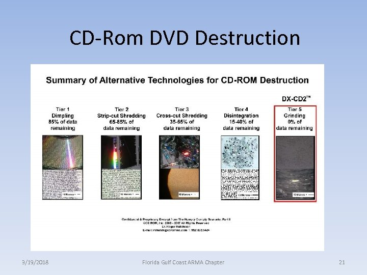 CD-Rom DVD Destruction 3/19/2018 Florida Gulf Coast ARMA Chapter 21
