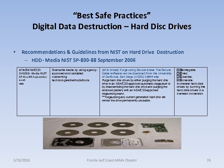 """Best Safe Practices"" Digital Data Destruction – Hard Disc Drives • Recommendations & Guidelines"