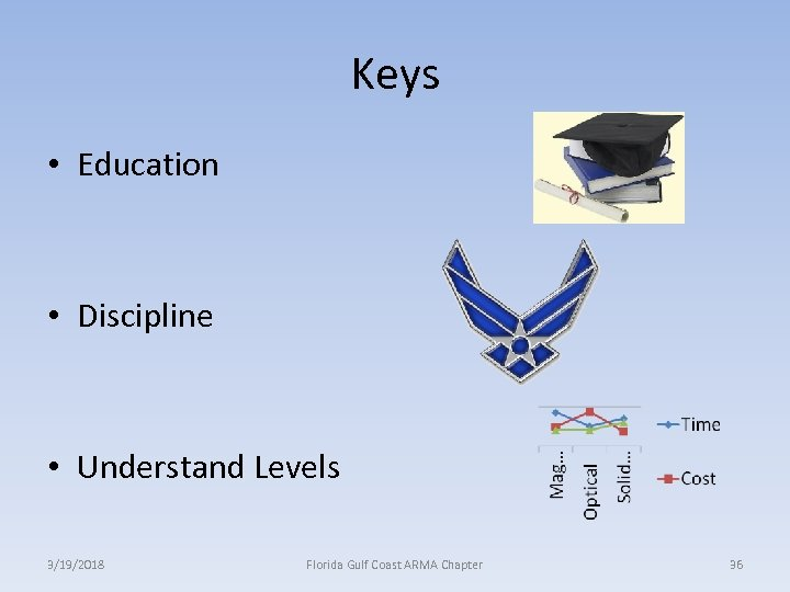 Keys • Education • Discipline • Understand Levels 3/19/2018 Florida Gulf Coast ARMA Chapter