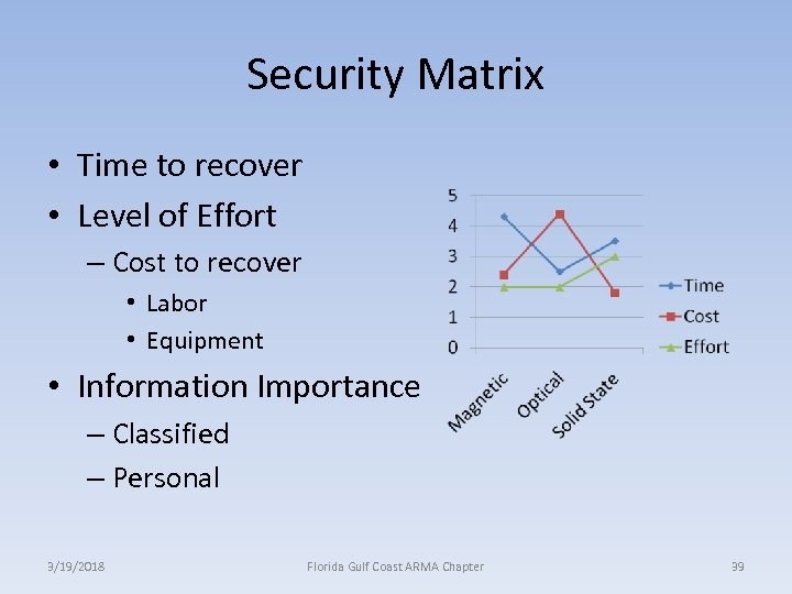 Security Matrix • Time to recover • Level of Effort – Cost to recover