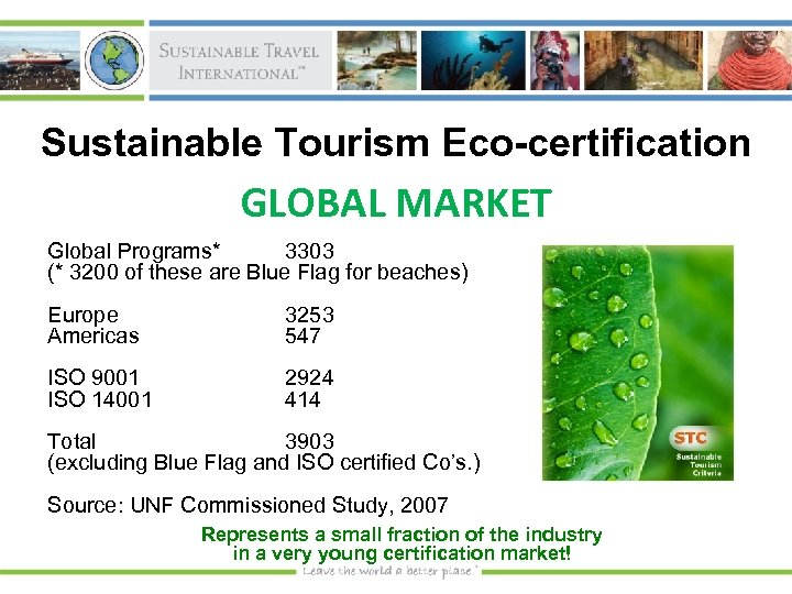Sustainable Tourism Eco-certification GLOBAL MARKET Global Programs* 3303 (* 3200 of these are Blue
