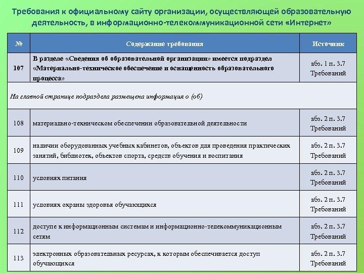 Требования к официальному сайту организации, осуществляющей образовательную деятельность, в информационно-телекоммуникационной сети «Интернет» № 107
