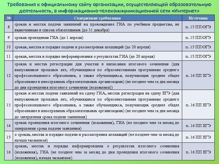 Требования к официальному сайту организации, осуществляющей образовательную деятельность, в информационно-телекоммуникационной сети «Интернет» № 8