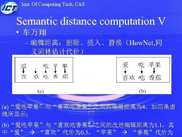 Inst. Of Computing Tech, CAS Semantic distance computation V • 车万翔 – 编辑距离:删除、插入、替换(How. Net,