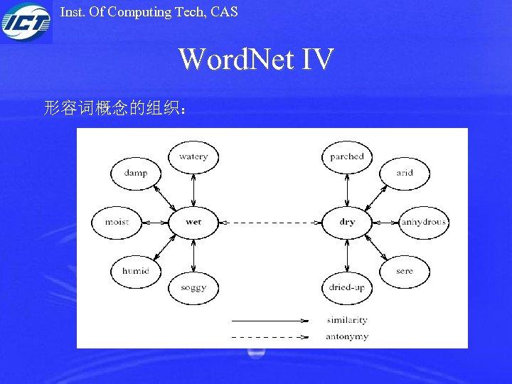 Inst. Of Computing Tech, CAS Word. Net IV 形容词概念的组织: