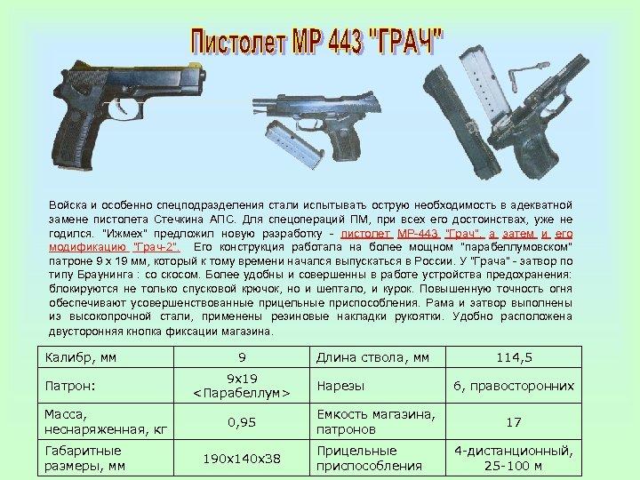 Войска и особенно спецподразделения стали испытывать острую необходимость в адекватной замене пистолета Стечкина АПС.