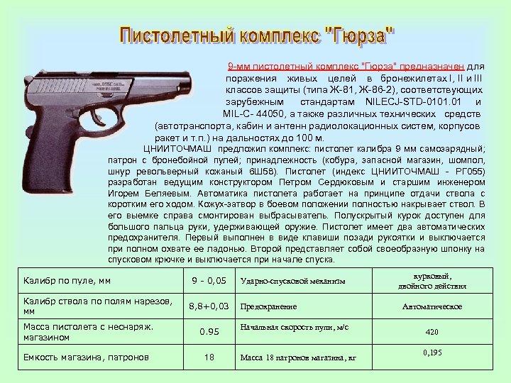 9 -мм пистолетный комплекс
