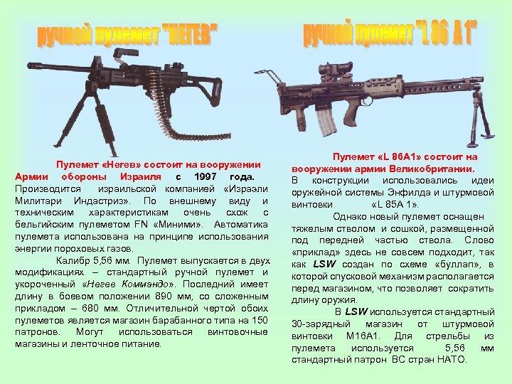 Пулемет «Негев» состоит на вооружении Армии обороны Израиля с 1997 года. Производится израильской компанией