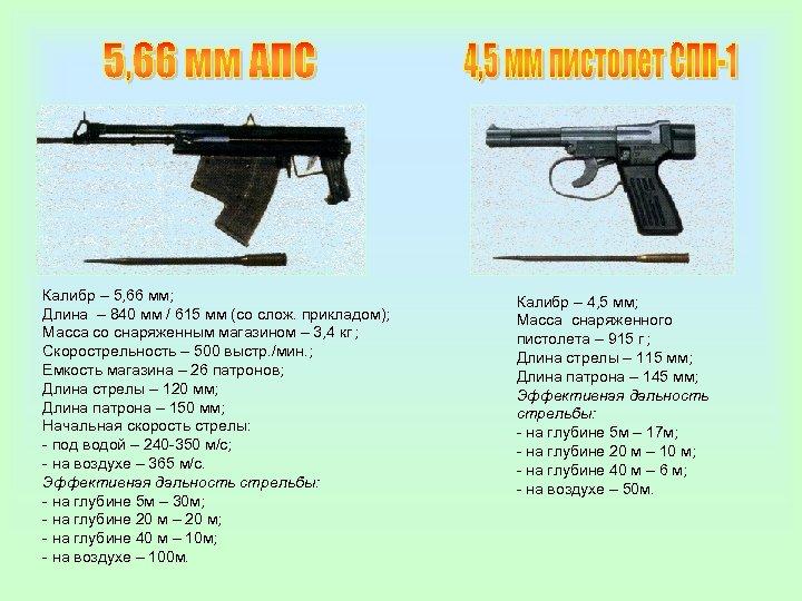 Калибр – 5, 66 мм; Длина – 840 мм / 615 мм (со слож.