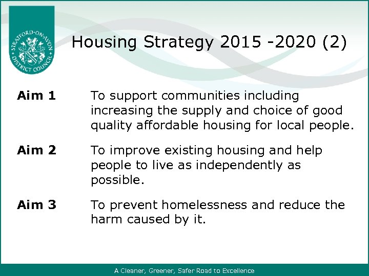 Housing Strategy 2015 -2020 (2) Aim 1 To support communities including increasing the supply