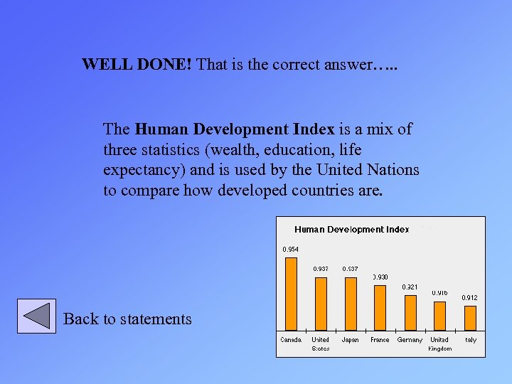 WELL DONE! That is the correct answer…. . The Human Development Index is a