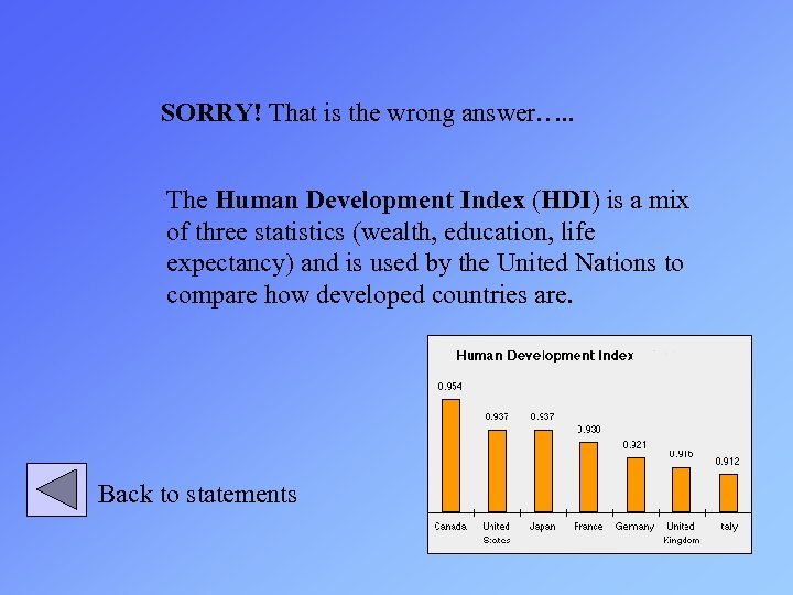 SORRY! That is the wrong answer…. . The Human Development Index (HDI) is a