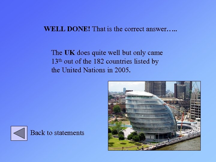 WELL DONE! That is the correct answer…. . The UK does quite well but