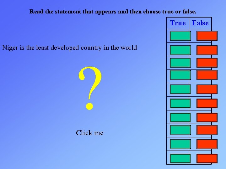 Read the statement that appears and then choose true or false. True False Niger