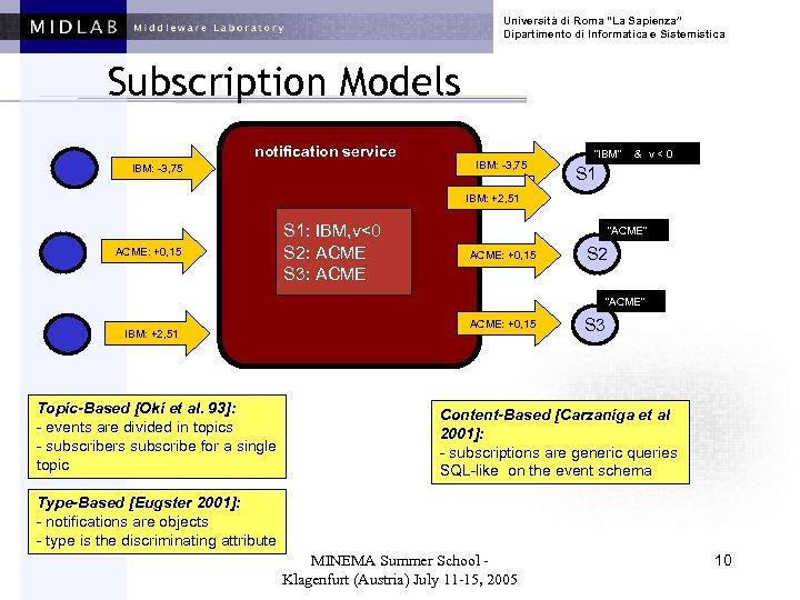 """Università di Roma """"La Sapienza"""" Dipartimento di Informatica e Sistemistica Subscription Models notification service"""