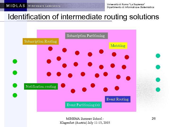 """Università di Roma """"La Sapienza"""" Dipartimento di Informatica e Sistemistica Identification of intermediate routing"""