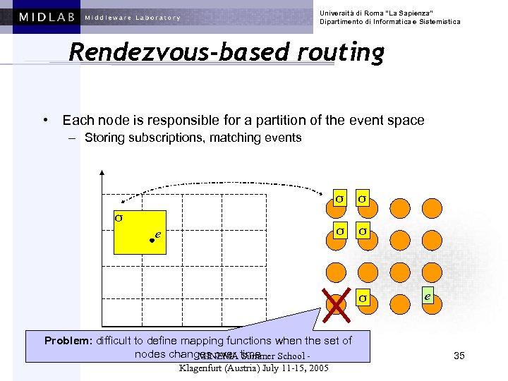 """Università di Roma """"La Sapienza"""" Dipartimento di Informatica e Sistemistica Rendezvous-based routing • Each"""