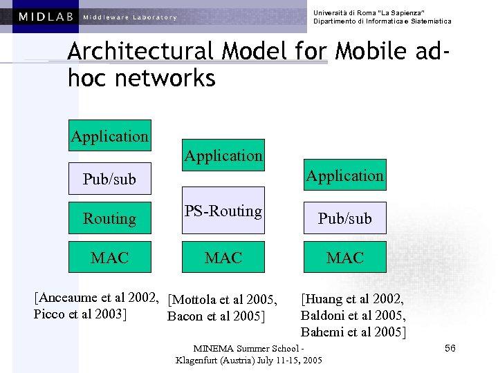 """Università di Roma """"La Sapienza"""" Dipartimento di Informatica e Sistemistica Architectural Model for Mobile"""
