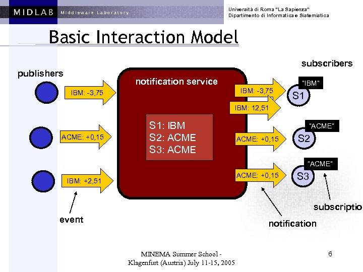 """Università di Roma """"La Sapienza"""" Dipartimento di Informatica e Sistemistica Basic Interaction Model subscribers"""