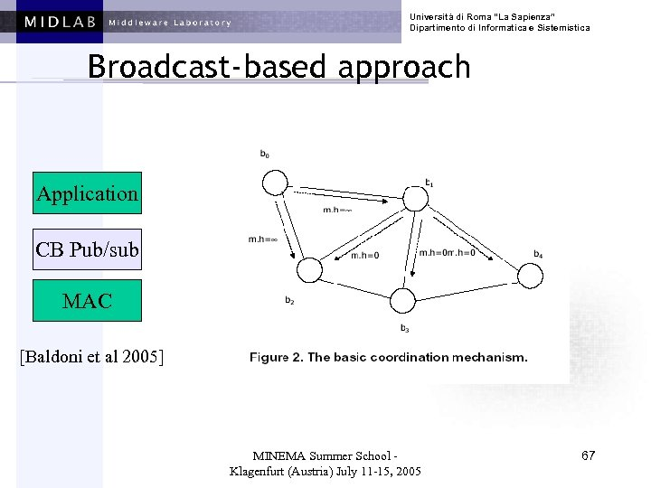 """Università di Roma """"La Sapienza"""" Dipartimento di Informatica e Sistemistica Broadcast-based approach Application CB"""