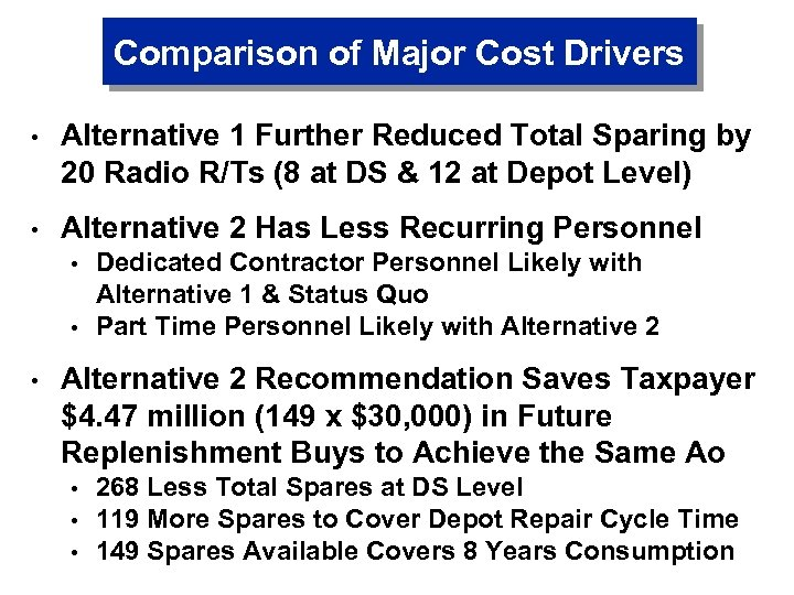 Comparison of Major Cost Drivers • Alternative 1 Further Reduced Total Sparing by 20