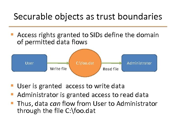 Securable objects as trust boundaries § Access rights granted to SIDs define the domain
