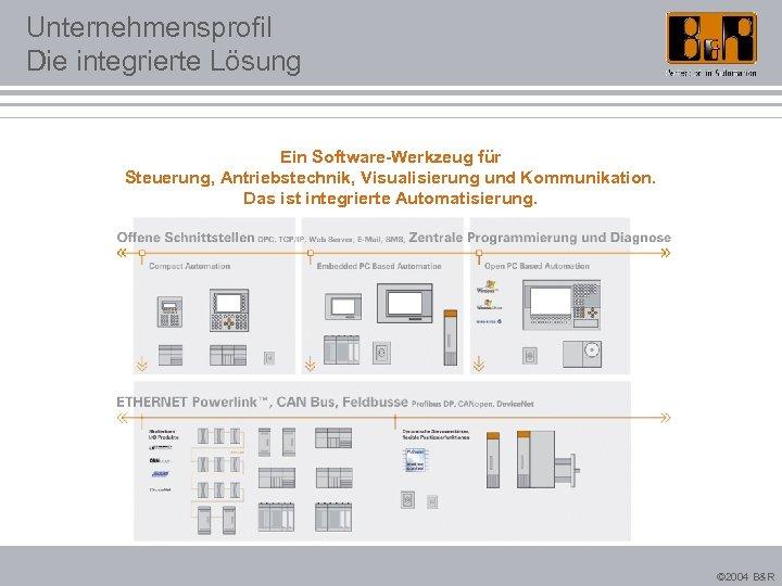 Unternehmensprofil Die integrierte Lösung Ein Software-Werkzeug für Steuerung, Antriebstechnik, Visualisierung und Kommunikation. Das ist