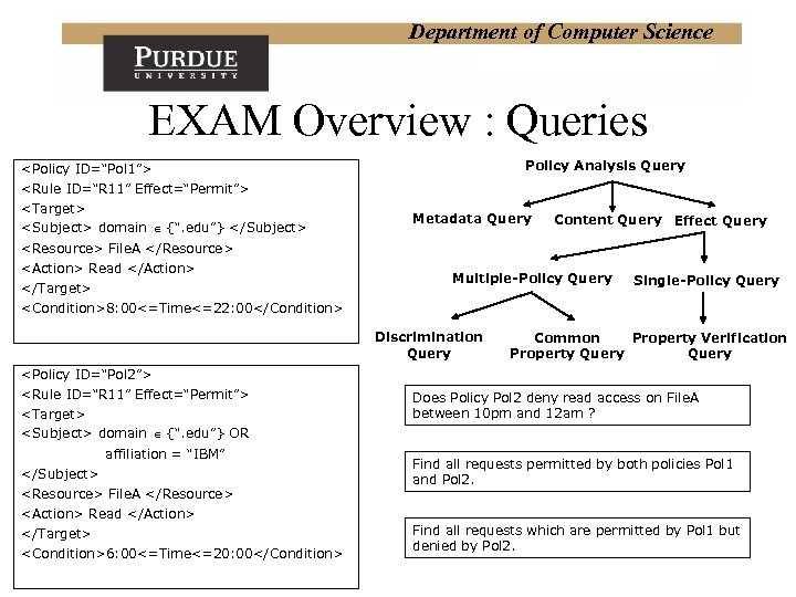 "Department of Computer Science EXAM Overview : Queries Policy Analysis Query <Policy ID=""Pol 1"">"