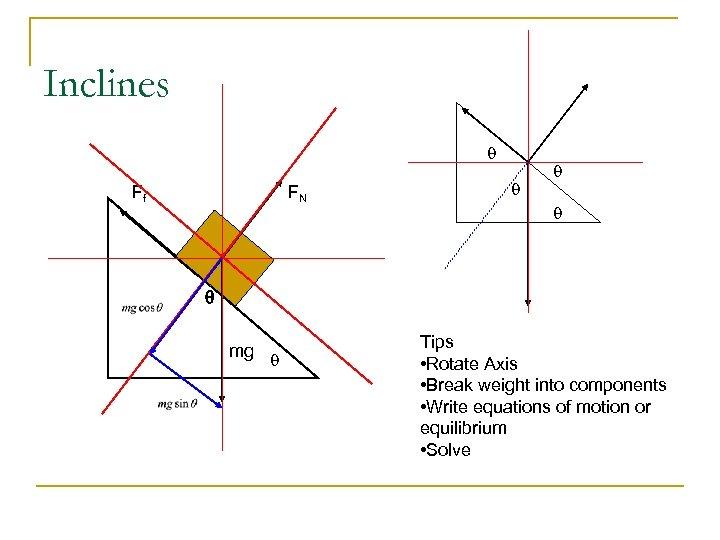 Inclines q Ff FN q q mg q Tips • Rotate Axis • Break