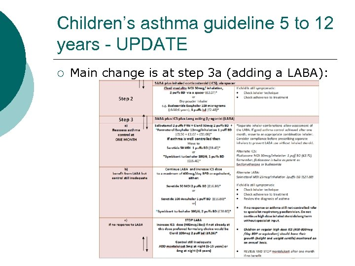 Children's asthma guideline 5 to 12 years - UPDATE ¡ Main change is at