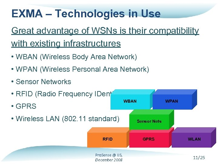 EXMA – Technologies in Use Great advantage of WSNs is their compatibility with existing