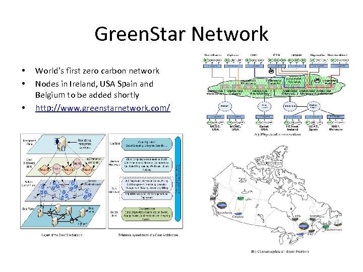 Green. Star Network • • • World's first zero carbon network Nodes in Ireland,