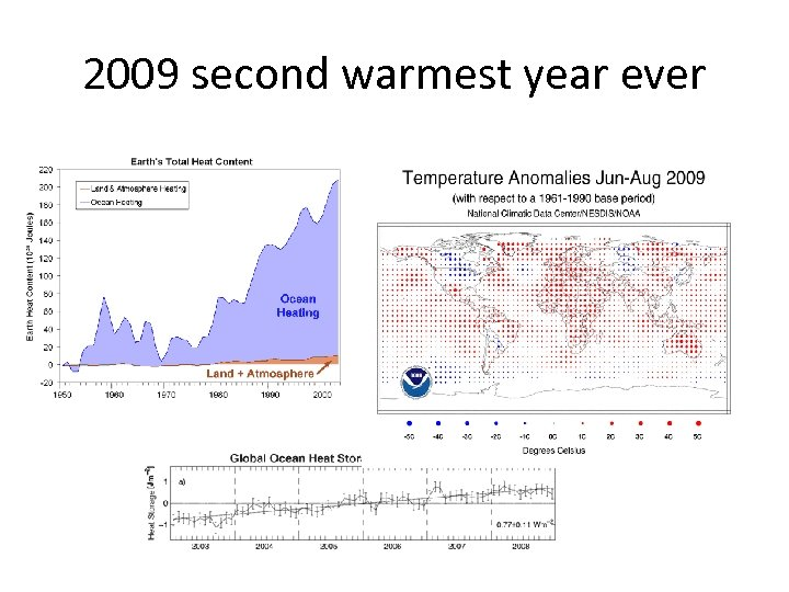 2009 second warmest year ever
