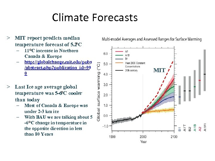 Climate Forecasts > MIT report predicts median temperature forecast of 5. 2 °C –