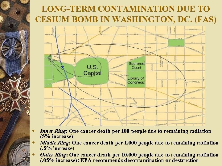 LONG-TERM CONTAMINATION DUE TO CESIUM BOMB IN WASHINGTON, DC. (FAS) w Inner Ring: One