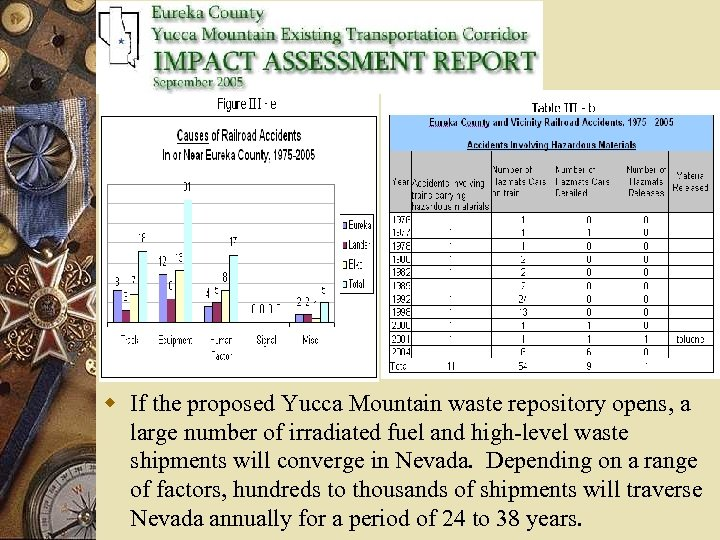 w If the proposed Yucca Mountain waste repository opens, a large number of irradiated