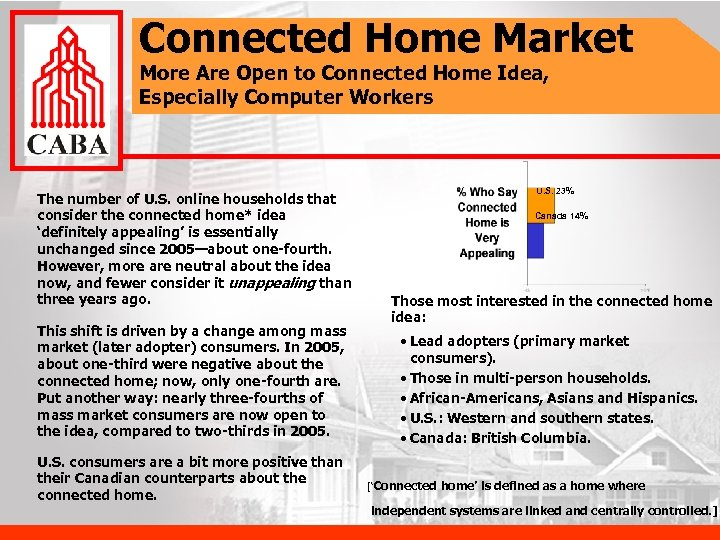 Connected Home Market More Are Open to Connected Home Idea, Especially Computer Workers The
