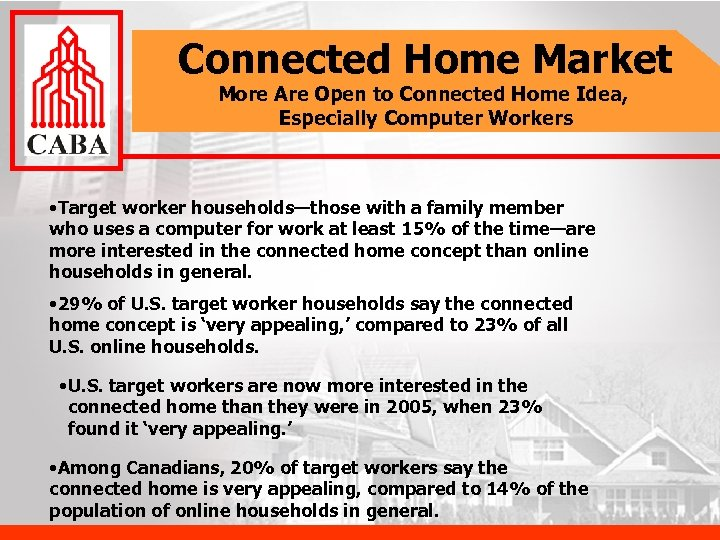 Connected Home Market More Are Open to Connected Home Idea, Especially Computer Workers •