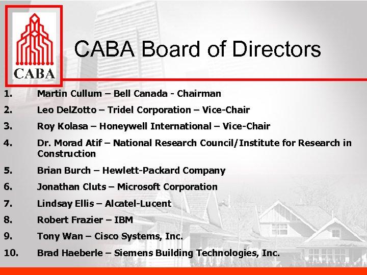 CABA Board of Directors 1. Martin Cullum – Bell Canada - Chairman 2. Leo