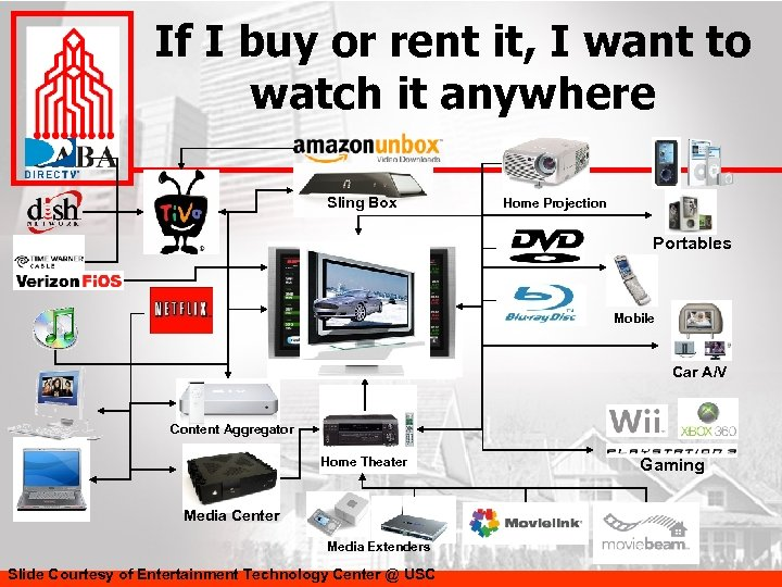 If I buy or rent it, I want to watch it anywhere Sling Box