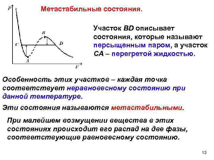 Метастабильные состояния. Участок BD описывает состояния, которые называют персыщенным паром, а участок CA –
