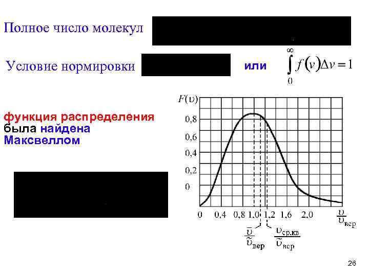 Полное число молекул Условие нормировки или функция распределения была найдена Максвеллом 26