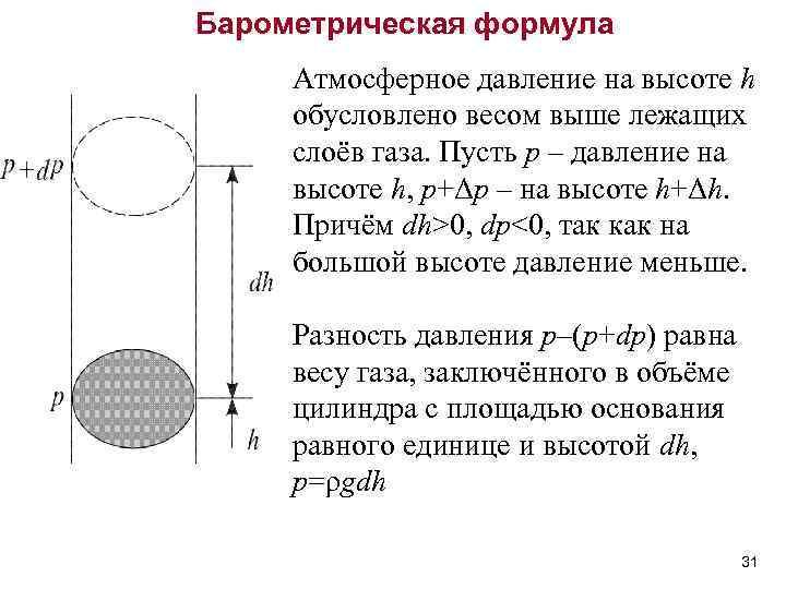Барометрическая формула Атмосферное давление на высоте h обусловлено весом выше лежащих слоёв газа. Пусть