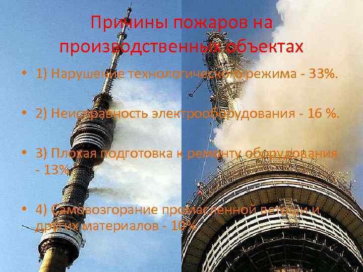 Причины пожаров на производственных объектах • 1) Нарушение технологического режима - 33%. • 2)