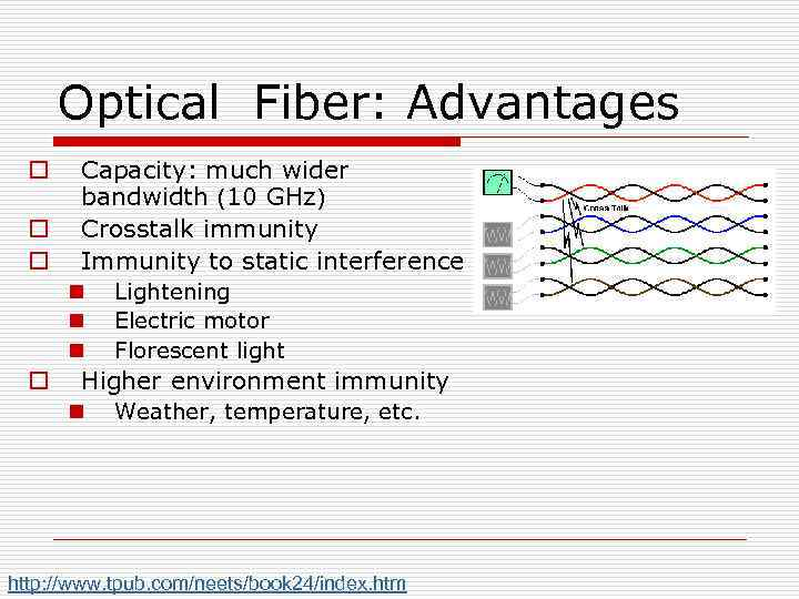 optical fiber technology essay Fiber optic sensors are of many kinds, but they can be broadly classified into two types, namely, extrinsic fiber optic sensors and intrinsic fiber optic sensors there is a great deal of difference between these two types of fiber optic sensors and this difference is discussed in detail below.
