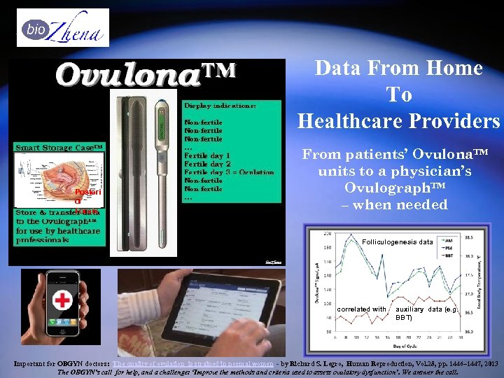Data From Home To Healthcare Providers Posteri or Fornix From patients' Ovulona™ units to