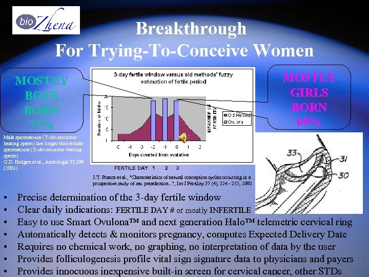Breakthrough For Trying-To-Conceive Women MOSTLY GIRLS BORN 69% MOSTLY BOYS BORN 77% Male