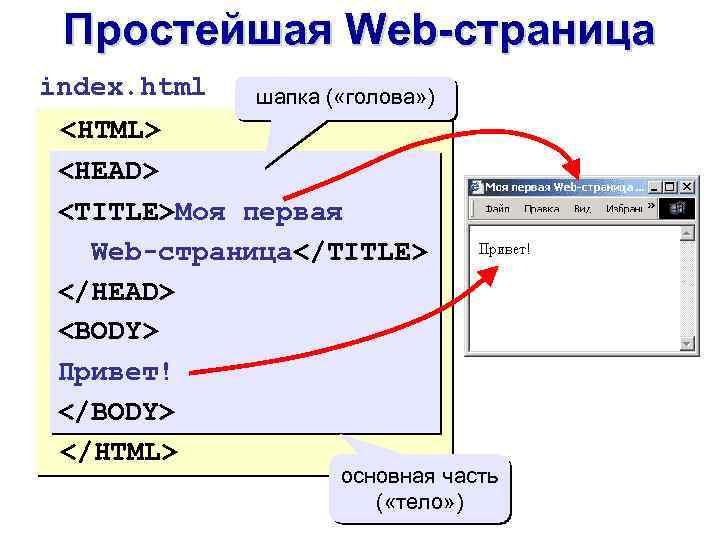безопасность картинки схемы для чтения веб-страниц незаметно вытащить кошелёк