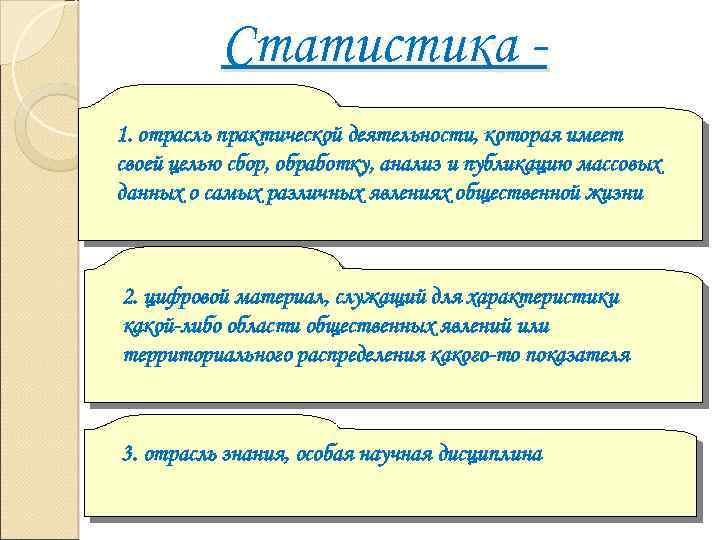 Статистика 1. отрасль практической деятельности, которая имеет своей целью сбор, обработку, анализ и публикацию