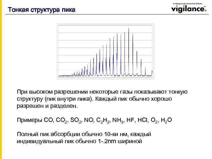 Тонкая структура пика При высоком разрешении некоторые газы показывают тонкую структуру (пик внутри пика).